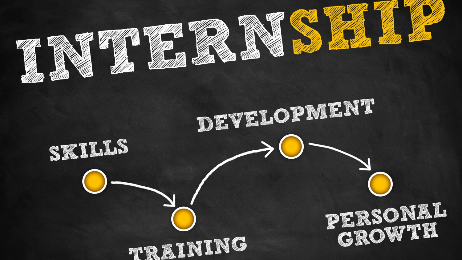 Boost Your Career Credentials With An Internship Wilson