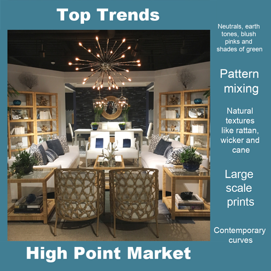 Top trends from Fall 2018 High Point Market: neutrals, earth tones, blush pinks and shades of green; natural textures like rattan, wicker and cane; pattern mixing; large scale prints; contemporary curves