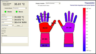 Heat Loss Measured on Protective Glove
